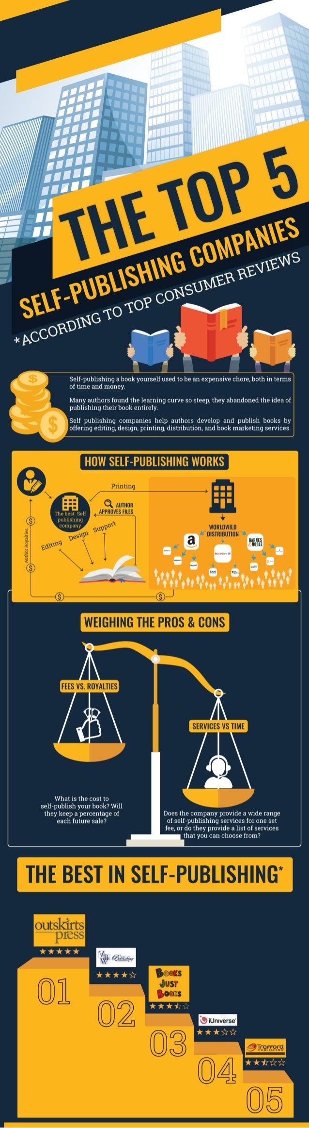 The top 5 self publishing companies