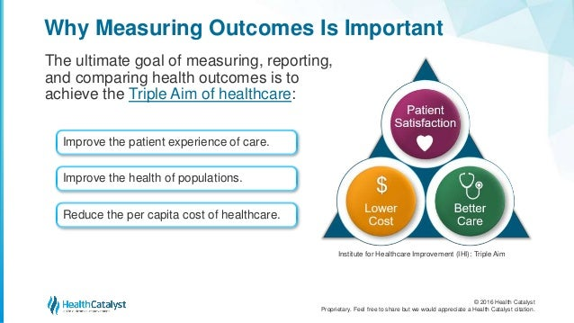 outcomes and outcome measures in healthcare Care outcomes in terms of changes to people's health and wellbeing and  outcome measures assess how close you are to achieving the intended goals.