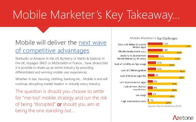 Mobile Marketer's Key Takeaway…  Mobile will deliver the next wave of competitive advantages  Starbucks or Amazon in the U...