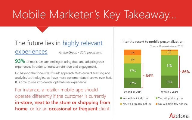 Mobile Marketer's Key Takeaway…  The future lies in highly relevant experiencesYankee Group -2014 predictions  93% of mark...