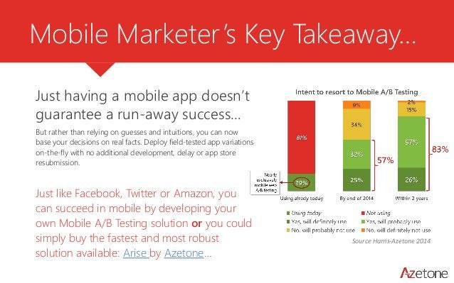 Mobile Marketer's Key Takeaway…  Just having a mobile app doesn't guarantee a run-away success…  But rather than relying o...