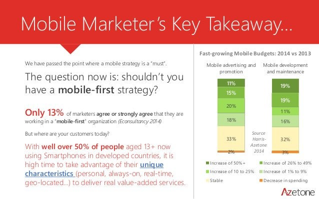 """Mobile Marketer's Key Takeaway…  We have passed the point where a mobile strategy is a """"must"""".  The question now is: shoul..."""