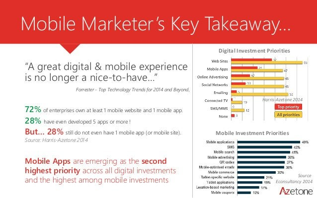 """Mobile Marketer's Key Takeaway…  """"A great digital & mobile experience is no longer a nice-to-have…""""  Forrester -Top Techno..."""