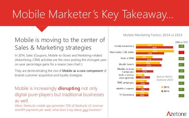 Mobile Marketer's Key Takeaway…  Mobile is moving to the center of Sales & Marketing strategies  In 2014, Sales (Coupons, ...