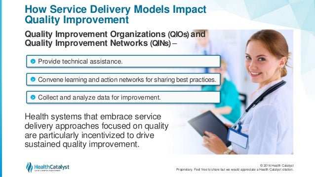 The role and impact of quality improvement organization qios