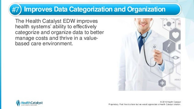 © 2016 Health Catalyst Proprietary. Feel free to share but we would appreciate a Health Catalyst citation. Improves Data C...