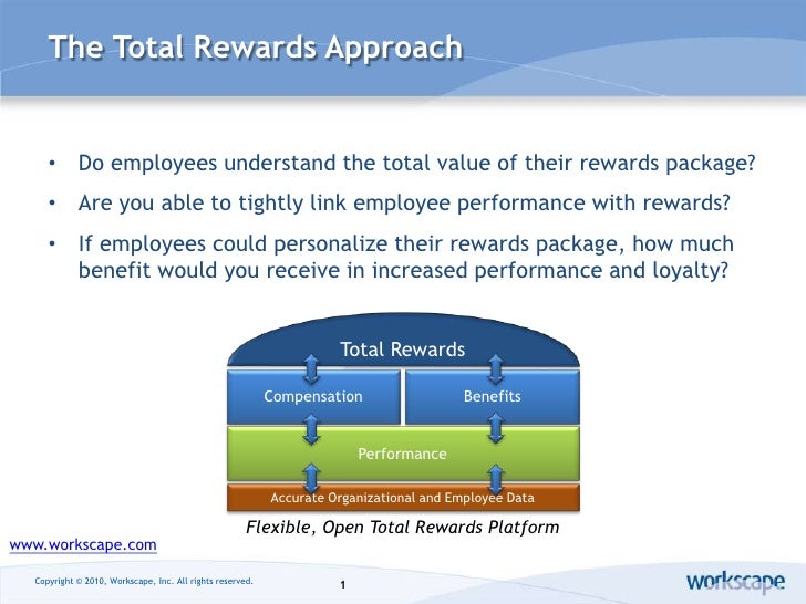 total rewards versus performance essay The aim of this report is to advice to, the director of human resources at midland credit management (mcm) a us based debt collection company, on the effectiveness of total rewards strategy.