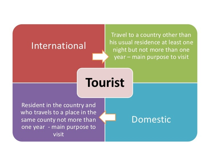 Travel to a country other than                                his usual residence at least one    International           ...