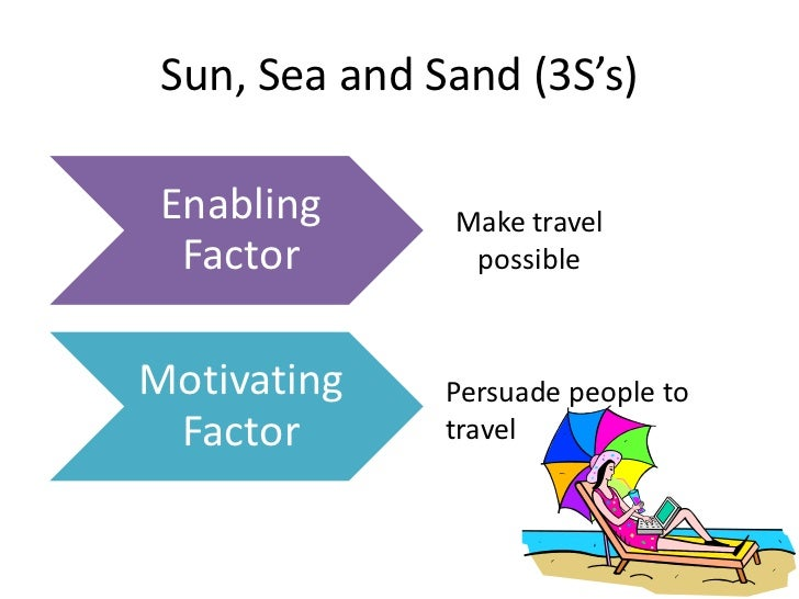 Sun, Sea and Sand (3S's) Enabling      Make travel  Factor        possibleMotivating     Persuade people to Factor        ...