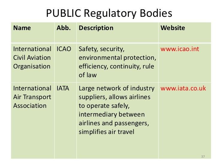 PUBLIC Regulatory BodiesName         Abb.    Description                WebsiteInternational ICAO   Safety, security,     ...