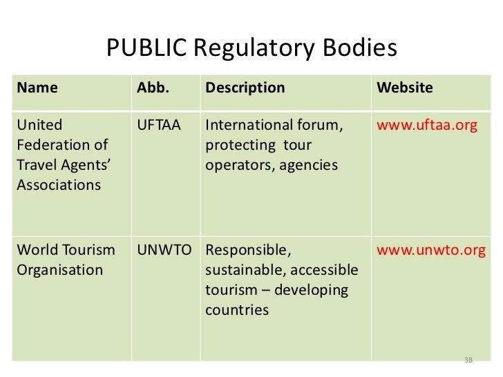 PUBLIC Regulatory BodiesName             Abb.    Description             WebsiteUnited           UFTAA   International for...