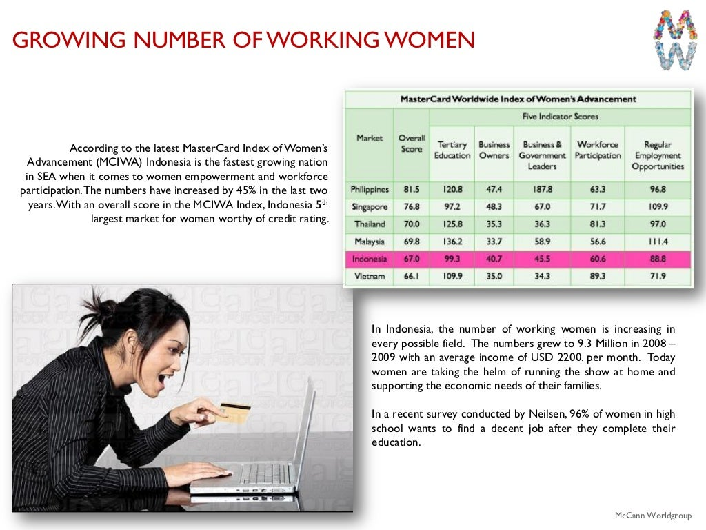 number of working women decreasing in the last year Start studying chapter 6 pretest learn as the number of working adults decline in proportion and 142,000 pregnancy-related deaths of women each year.