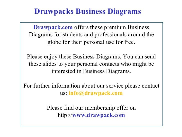 Drawpacks Business Diagrams Drawpack.com   offers these premium Business Diagrams for students and professionals around th...
