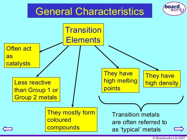 The transition metals6 transition elements 3 urtaz Choice Image