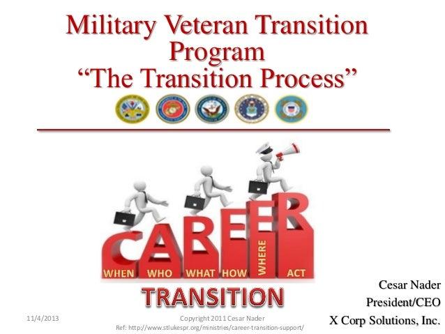 "Military Veteran Transition Program ""The Transition Process""  11/4/2013  Copyright 2011 Cesar Nader Ref: http://www.stluke..."
