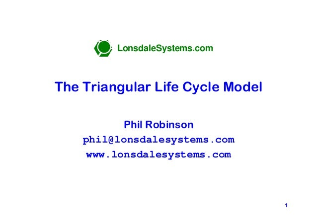 LonsdaleSystems.com    The Triangular Life Cycle Model                   Phil Robinson             phil@lonsdalesystems.co...