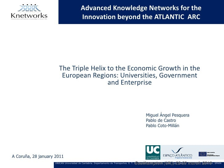 Advanced Knowledge Networks for the                                         Innovation beyond the ATLANTIC ARC            ...