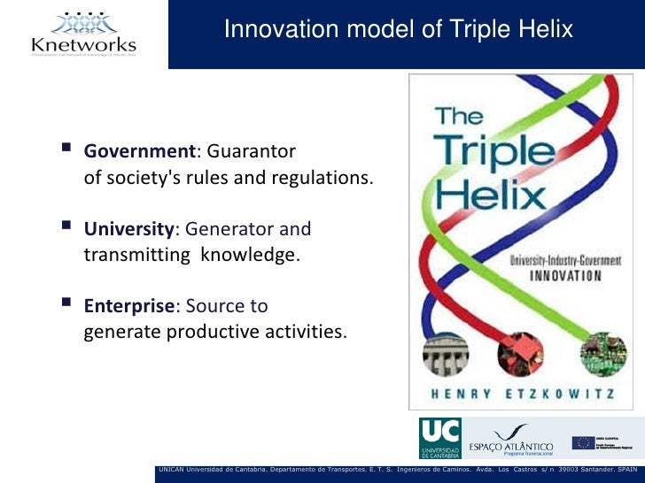 Innovation model of Triple Helix   Government: Guarantor    of societys rules and regulations.   University: Generator a...