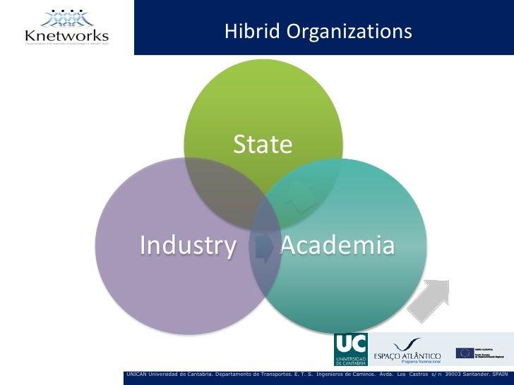 Hibrid Organizations                                      State    Industry                                           Acad...