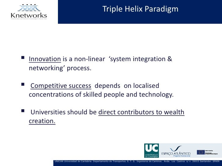 Triple Helix Paradigm   Innovation is a non-linear 'system integration &    networking' process.    Competitive success ...