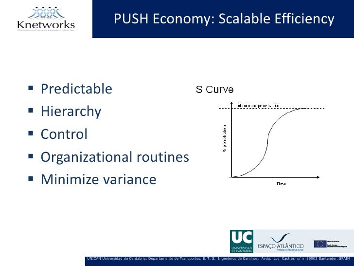 PUSH Economy: Scalable Efficiency   Predictable   Hierarchy   Control   Organizational routines   Minimize variance  ...