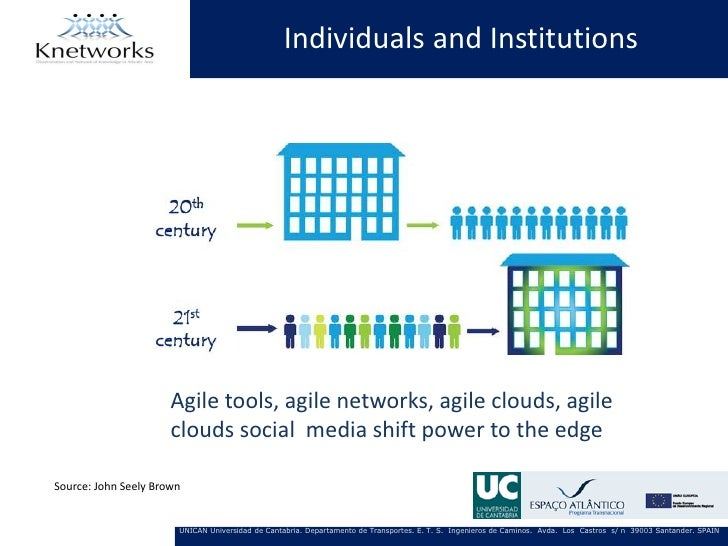 Individuals and Institutions                      Agile tools, agile networks, agile clouds, agile                      cl...