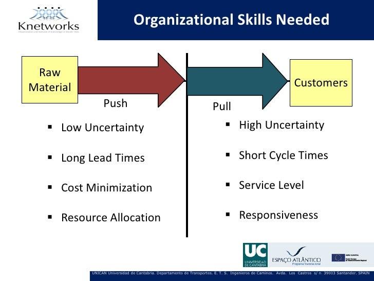 Organizational Skills Needed RawMaterial                                                                                  ...
