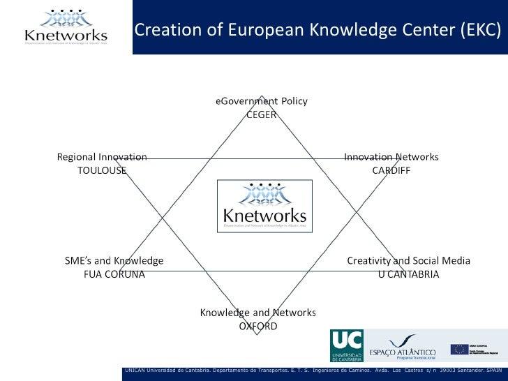 Creation of European Knowledge Center (EKC)UNICAN Universidad de Cantabria. Departamento de Transportes. E. T. S. Ingenier...