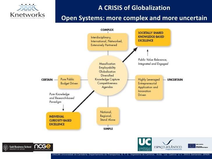 A CRISIS of Globalization        Open Systems: more complex and more uncertainUNICAN Universidad de Cantabria. Departament...