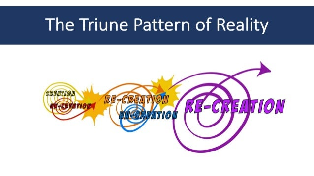 The Three-Fold Pattern of Reality Creation - Uncreation - Recreation