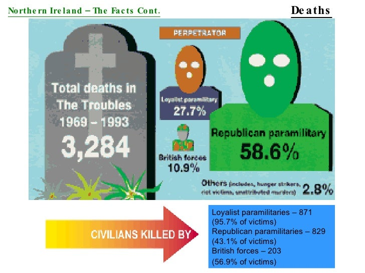 consequences of conflict in northern ireland essay Northern ireland conflict - religion vs politics this research paper northern ireland conflict - religion vs politics and other 64,000+ term papers, college essay examples and free essays are available now on reviewessayscom.