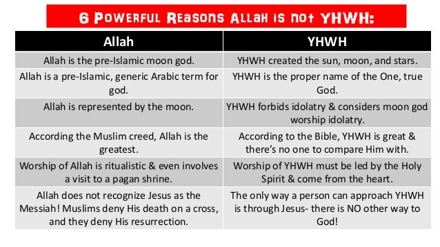The Truth About Allah & Yahweh!