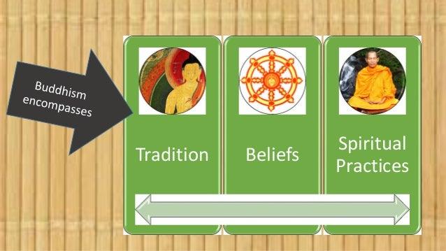 Tradition Beliefs Spiritual Practices