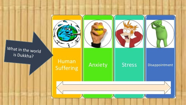 Human Suffering Anxiety Stress Disappointment