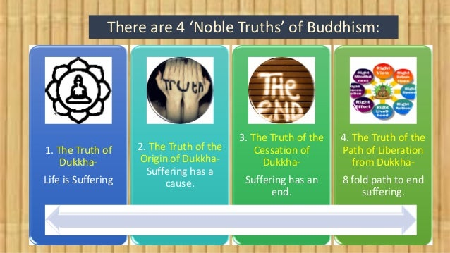 1. The Truth of Dukkha- Life is Suffering 2. The Truth of the Origin of Dukkha- Suffering has a cause. 3. The Truth of the...