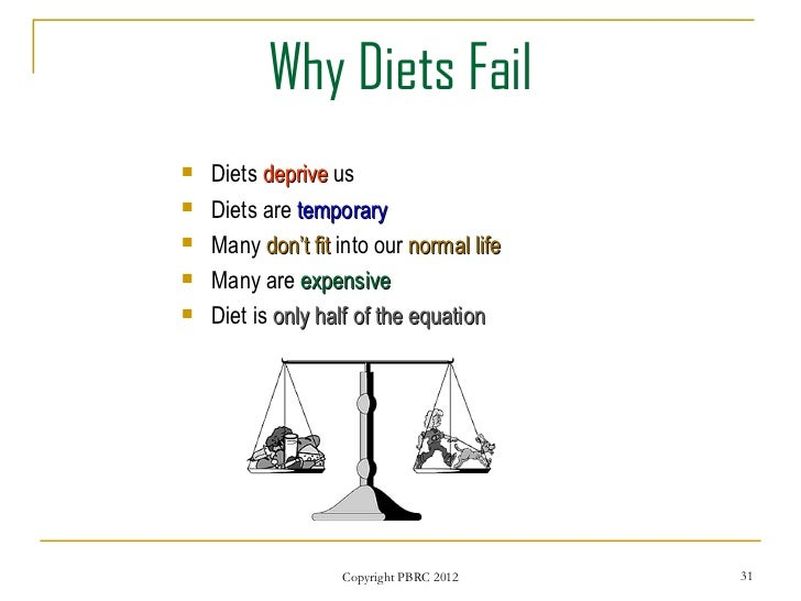 uncovering the truth fad diets Whatever it is, if it is a fad diet then it doesn't matter because they are unsafe to effectively lose uncovering the truth: fad diets uncovering the truth.