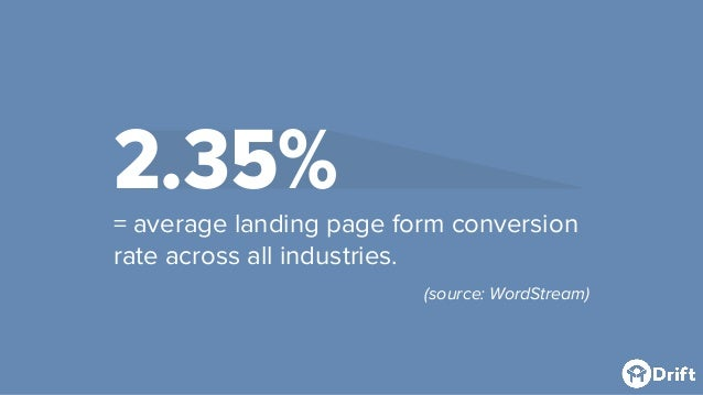 2.35%= average landing page form conversion rate across all industries. (source: WordStream)