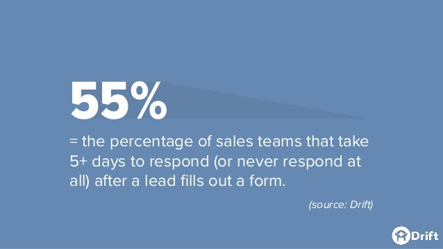 55%= the percentage of sales teams that take 5+ days to respond (or never respond at all) after a lead fills out a form. (s...