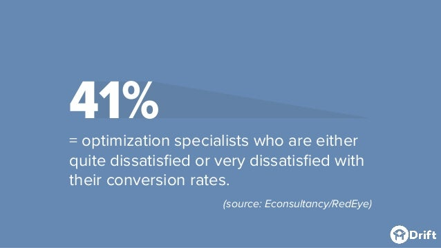41%= optimization specialists who are either quite dissatisfied or very dissatisfied with their conversion rates. (source: E...