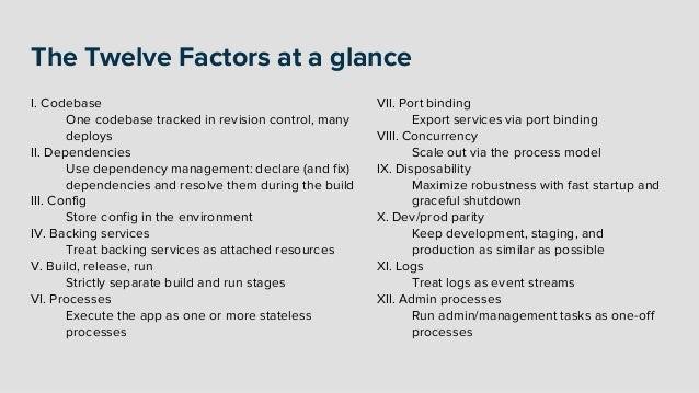 The Twelve-Factor App Slide 3