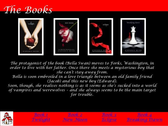 Twilight Book Series In Order