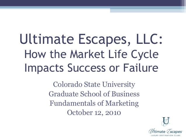 Ultimate Escapes, LLC: How the Market Life Cycle Impacts Success or Failure Colorado State University Graduate School of B...