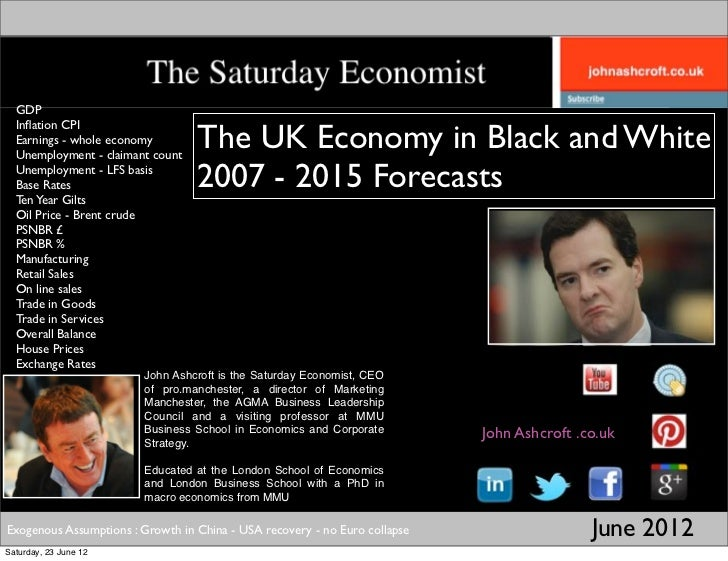 GDP                                  The UK Economy in Black and White  Inflation CPI  Earnings - whole economy  Unemployme...