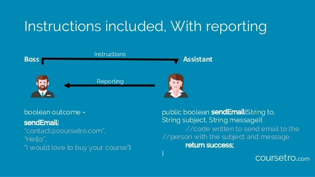 Instructions included, With reporting Boss Assistant boolean outcome = public boolean sendEmail(String to, String subject,...
