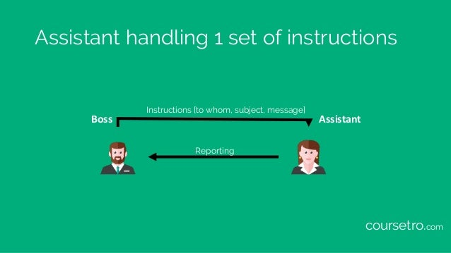 Assistant handling 1 set of instructions Boss Assistant Instructions [to whom, subject, message] Reporting coursetro.com