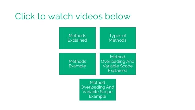 Click to watch videos below Methods Explained Types of Methods Methods Example Method Overloading And Variable Scope Expla...