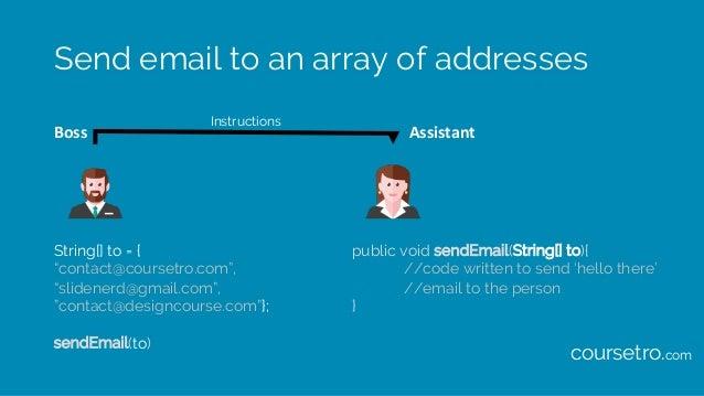 "Send email to an array of addresses Boss Assistant String[] to = { ""contact@coursetro.com"", ""slidenerd@gmail.com"", ""contac..."