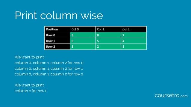 Print column wise We want to print: column 0, column 1, column 2 for row 0 column 0, column 1, column 2 for row 1 column 0...