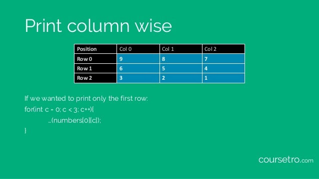 Print column wise If we wanted to print only the first row: for(int c = 0; c < 3; c++){ …(numbers[0][c]); } Position Col0...