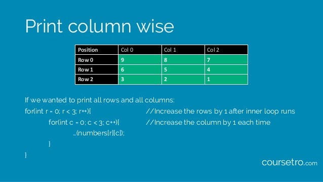 Print column wise If we wanted to print all rows and all columns: for(int r = 0; r < 3; r++){ //Increase the rows by 1 aft...
